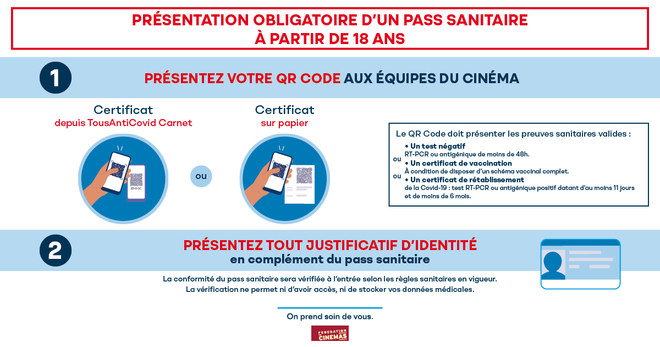 INFORMATIONS PASS SANITAIRE